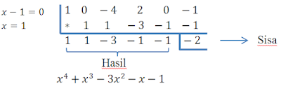 soal matematika essay kelas 11