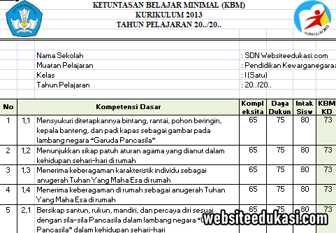 Kkm Kelas 1 Kurikulum 2013 Tahun 2020 2021 Websiteedukasi Com