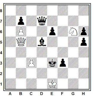 Estudio artístico de ajedrez compuesto por Leonid I. Kubbel  (2º Premio, Schachmaty URSS 1939)