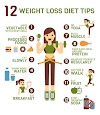 Free Weight Loss Programs