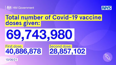 100621 Daily Vaccination totals