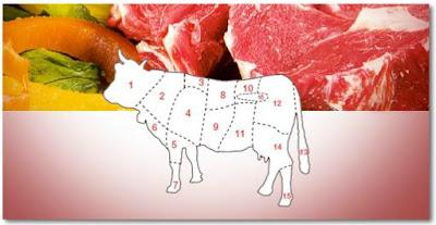 cum se transeaza carnea