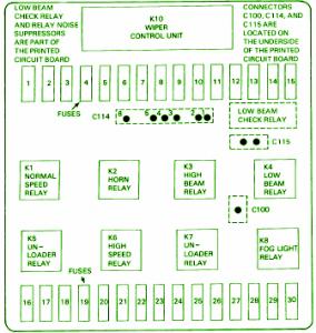 BMW Fuse Box Diagram: Fuse Box BMW 1992 325i Power