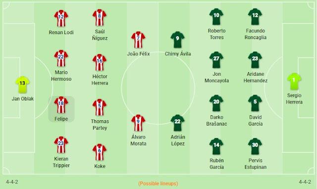 Prediksi Athletic Bilbao vs Eibar — 14 Desember 2019