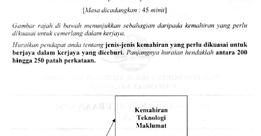Bahasa Melayu Smk Taman Megah Ria Persediaan Ke Alam Kerjaya