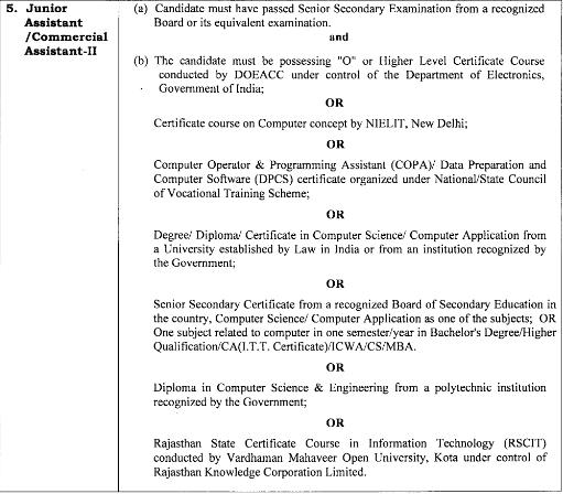 RVUNL Recruitment 2021 Notifiation