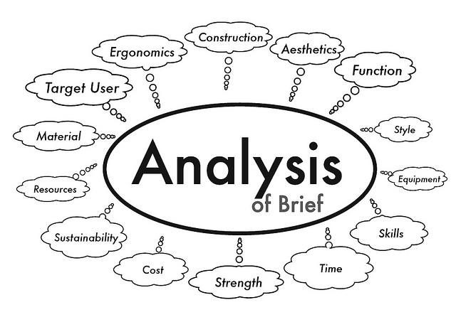 Graphic design briefs ~ graphic design career