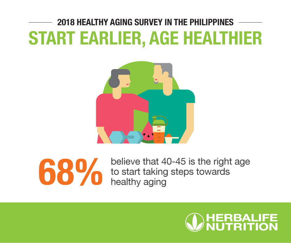 Adae To Remember: Herbalife Wellness Tour Highlights