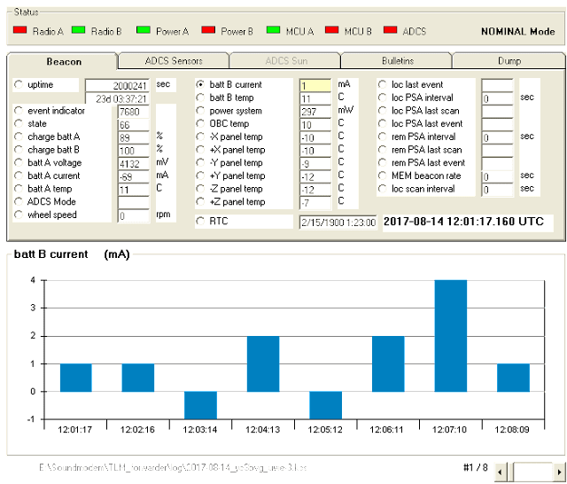 UWE-3 9k6 Telemetry 12:01 UTC