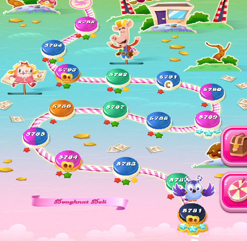 Candy Crush Saga level 5781-5795
