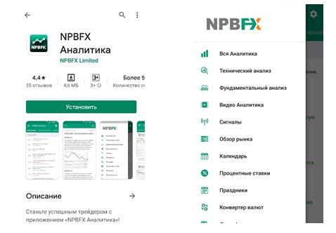 Мобильная версия Аналитического портала NPBFX