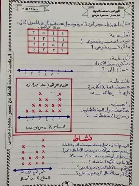 مذكرة الرياضيات للصف الثالث الابتدئى ترم اول 2021 موقع مدرستى