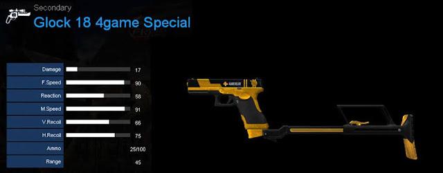 Detail Statistik Glock 18 4game Special
