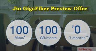 Jio GigaFiber in Kolkata ,