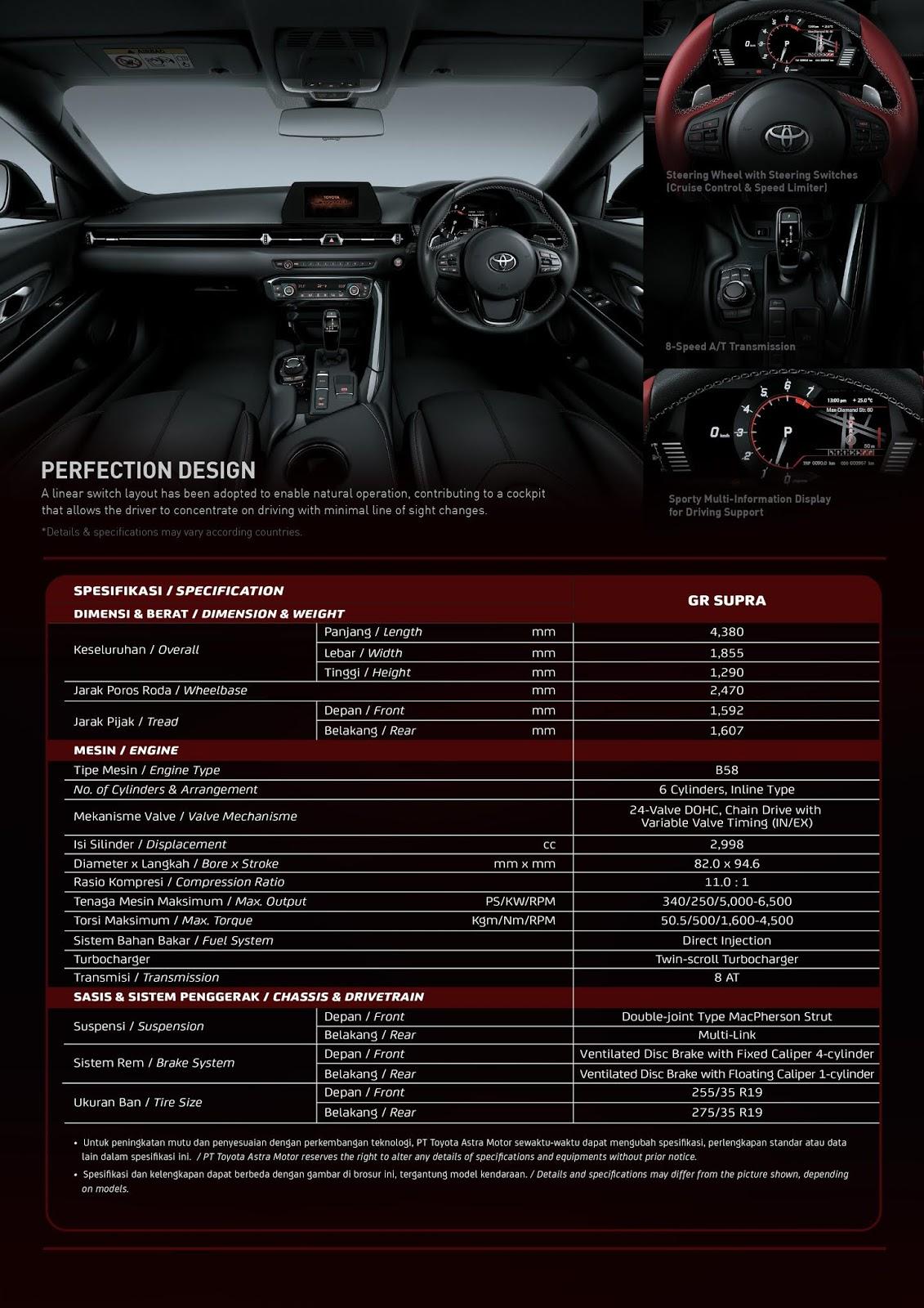 New Supra - Info Spesifikasi, Harga Toyota Supra Bali & Promo Toyota Supra Bali