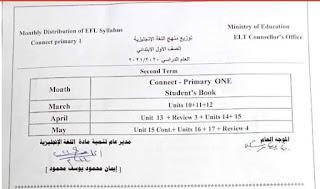 توزيع منهج اللغة الانجليزية الصف الأول والثانى والثالث الابتدائى الترم الثانى