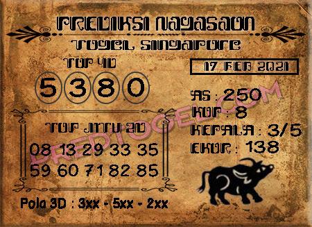 Pred Nagasaon SGP Rabu 17 Februari 2021