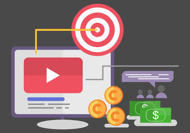 how to create marketing videos