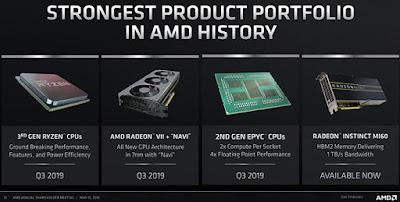 Portofolio AMD Terkuat