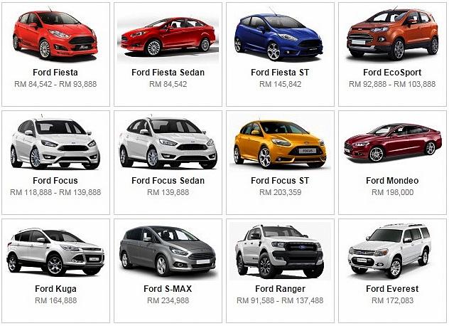 Senarai Harga Terkini Kenderaan Ford Baru Di Malaysia