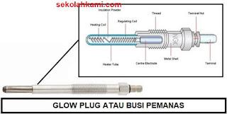 glow plug atau busi pemanas