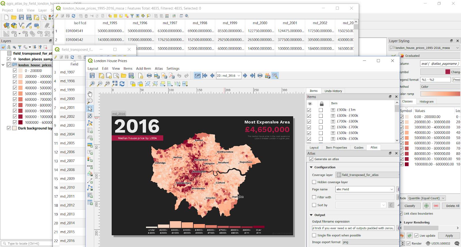 Stats, Maps n Pix: QGIS Atlas by Field