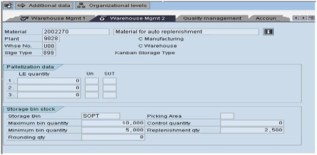 Automatic Replenishment ~ Warehouse Management (WM) in SAP