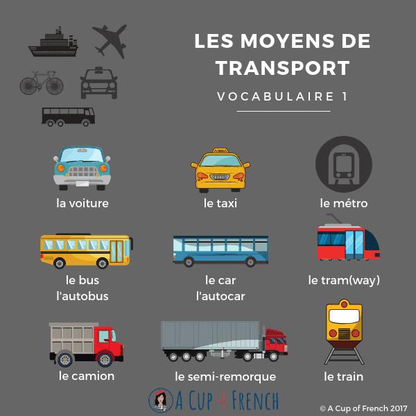 Środki transportu - słownictwo 8 - Francuski przy kawie