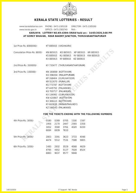 Kerala Lottery Result; 14.03.2020 Karunya Lottery Results KR-439 keralalotteriesresults.in-001