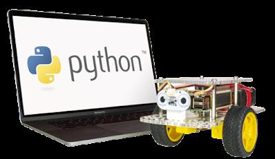 softwarequery.com-pythonrobotic