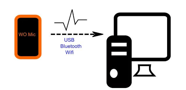 تنزيل WO Mic Full  برنامج بسيط لتحويل الهاتف إلى ميكروفون للكمبيوتر