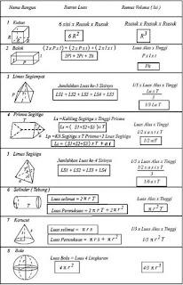Download Soal PAS/UAS Matematika Kelas 6 SD/MI Semester 1 Paket 2