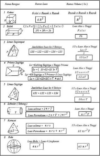 Soal UTS Matematika Kelas 5 SD/MI Semester 2