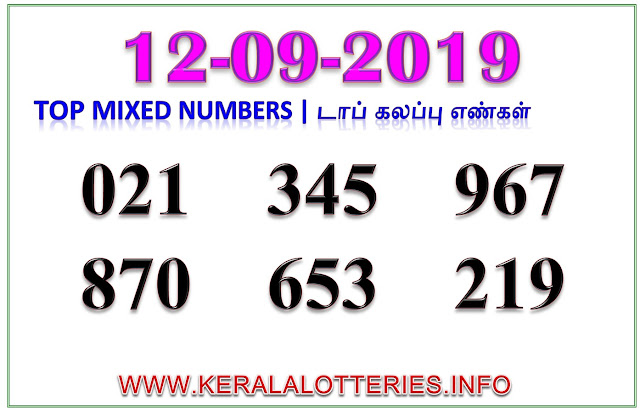 Kerala Lottery Result Guessing Best Mixed Numbers 12.09.2019