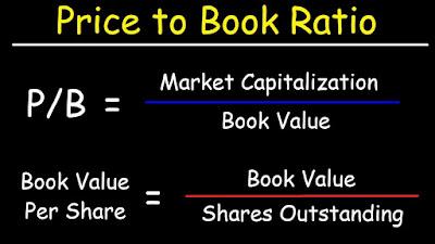 Price to book ratio