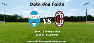 Data dan Fakta Liga Fantasia Serie A Gio 24 Spal 2013 vs AC Milan Fantasi manager Indonesia