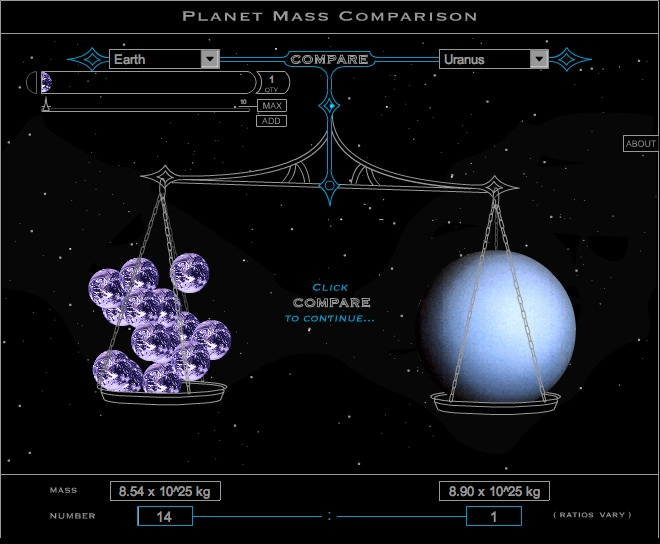 what is the size of uranus in km