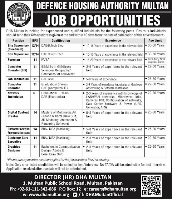 defence-housing-authority-multan-dha-jobs-2020-advertisement