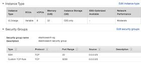 TΩИΨ: ElasticSearch - Part 1 - How To Deploy Single Node