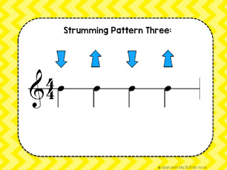 Sequencing Ukulele Instruction in Elementary Music, strum patterns, ukulele, beginning ukulele
