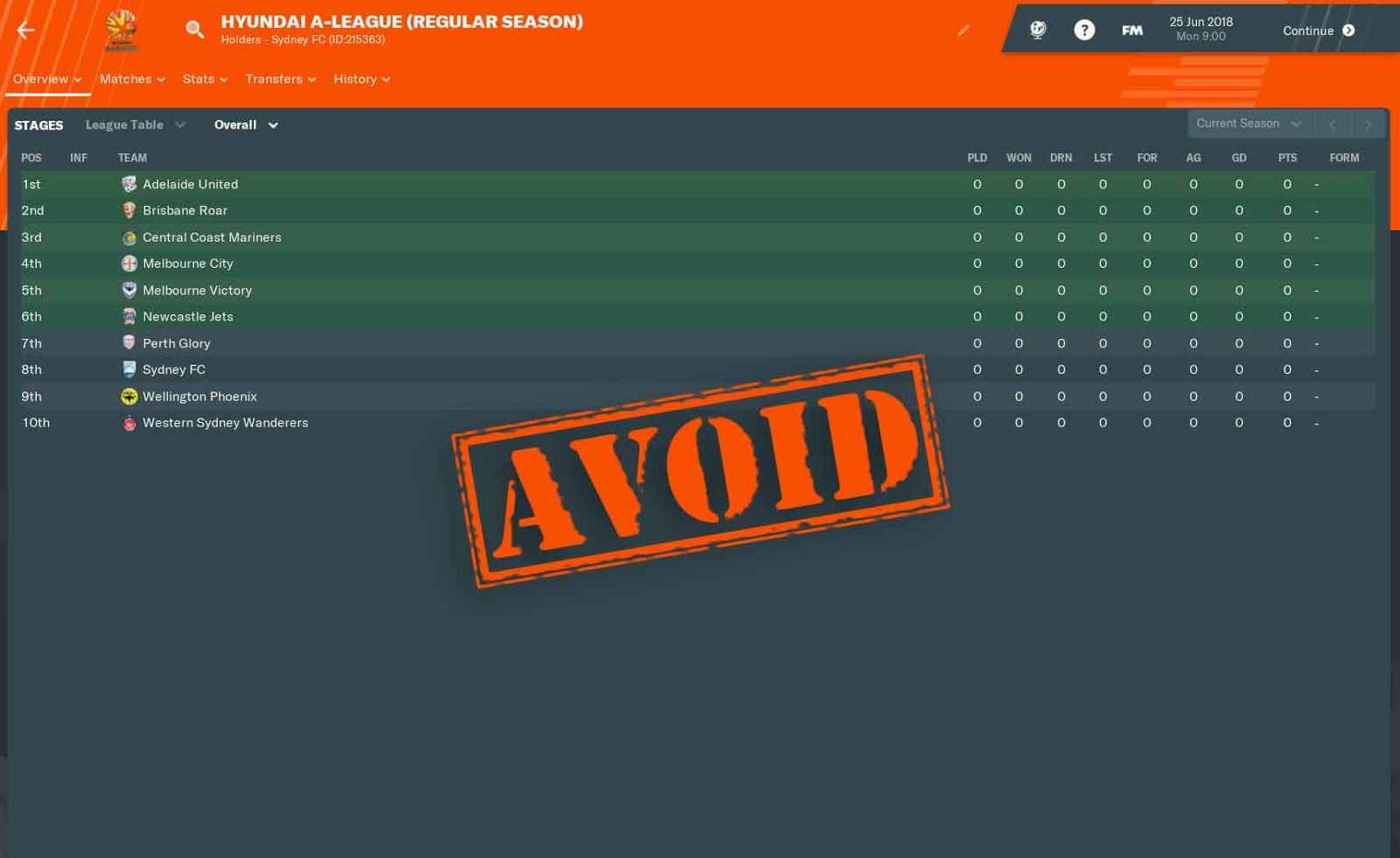 AVOID THE A-LEAGUE ON FOOTBALL MANAGER