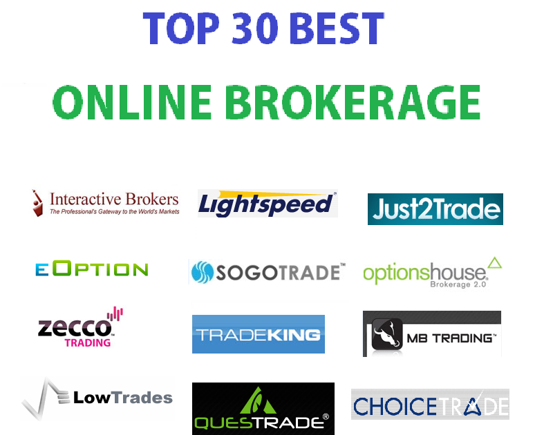Best Brokerages | MEPB Financial