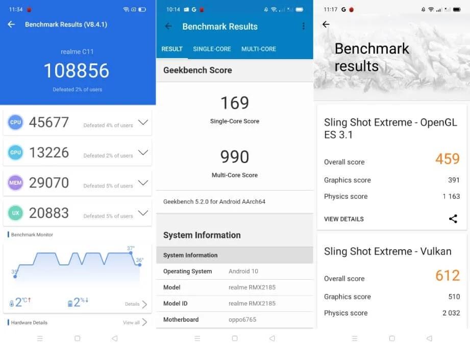 Realme C11 Benchmark Scores
