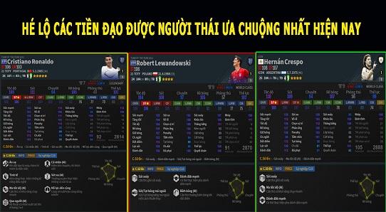FIFA ONLINE 4   Hé lộ các tiền đạo được người Thái ưa chuộng nhất hiện nay Fo4