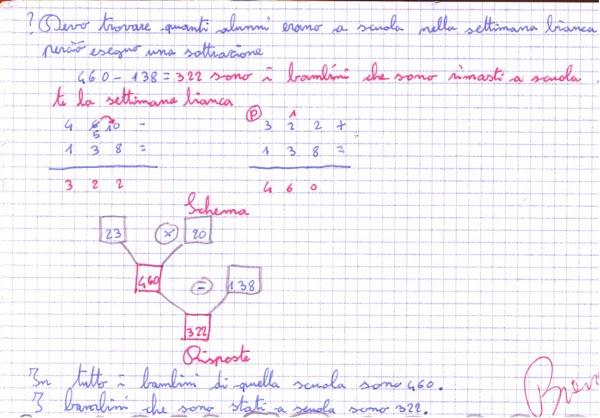 didattica matematica scuola primaria: La soluzione dei ...