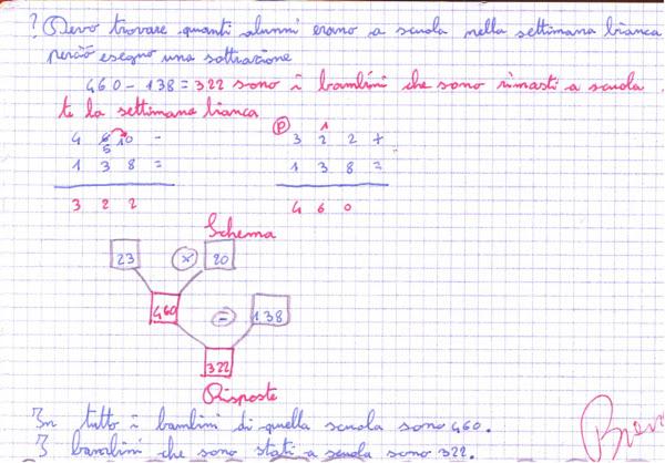 Didattica Matematica Scuola Primaria La Soluzione Dei Problemi 2 D