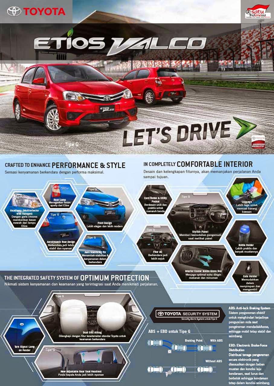 Toyota Etios TOMs