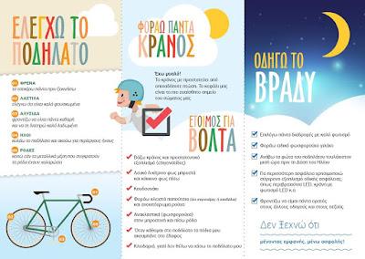 Πραγματοποιήθηκε με επιτυχία η πρώτη Hμερίδα με θέμα «Παιδί και Ποδήλατο: Οδηγώ με Ασφάλεια» στις Σέρρες