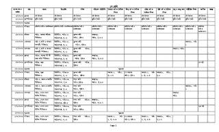 ১ম শ্রেনির বার্ষিক পাঠ পরিকল্পনা ২০২০ | বার্ষিক পাঠ পরিকল্পনা ২০২০ | প্রাক প্রাথমিক বার্ষিক পাঠ পরিকল্পনা ২০২০