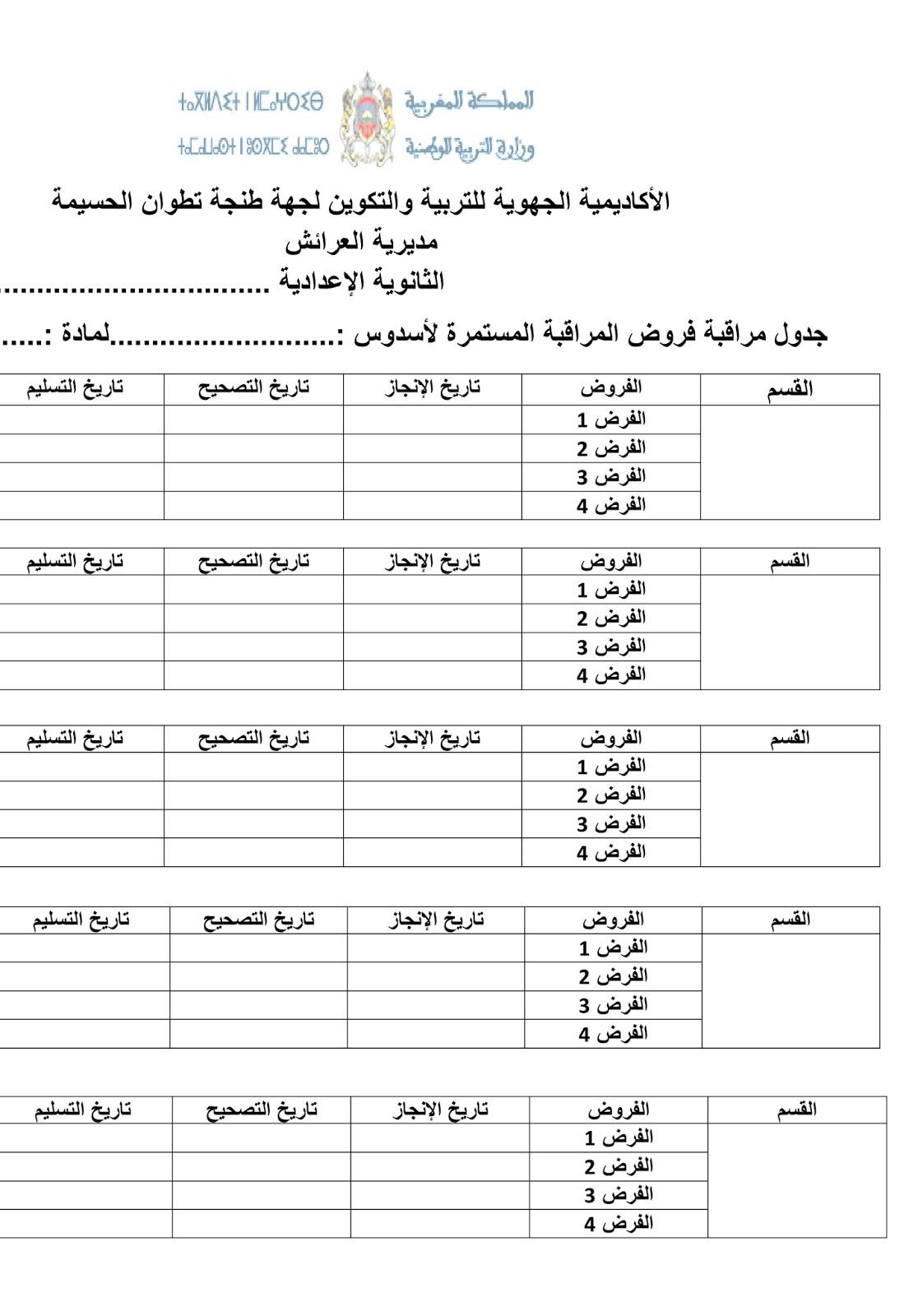 جدول نموذج 85